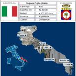 Detti e tradizioni Italia